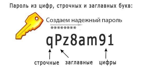Создание надёжного пароля