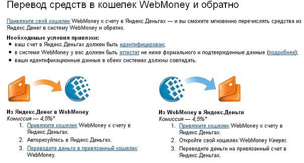 Привязка кошельков Яндекс.Деньги и Webmoney