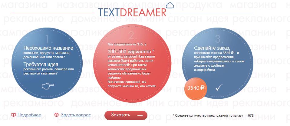 Биржа Textdreamer